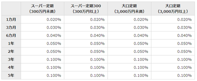 f:id:otonosamasama:20171007175408p:plain
