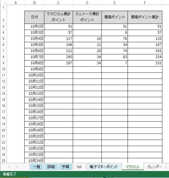 f:id:otonosamasama:20171008173710p:plain