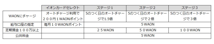 f:id:otonosamasama:20171021180010p:plain