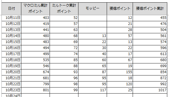 f:id:otonosamasama:20171023184048p:plain