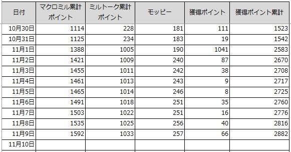 f:id:otonosamasama:20171109202418p:plain