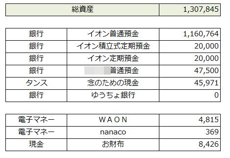 f:id:otonosamasama:20171202151421p:plain