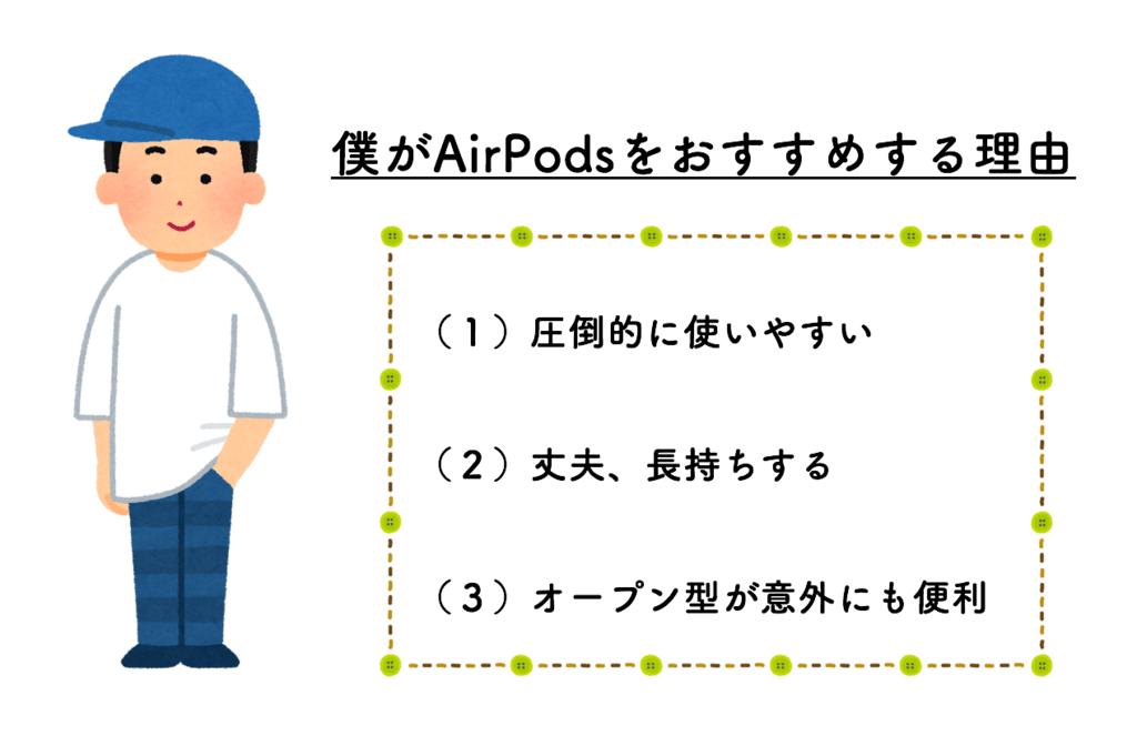 AirPodsを一年間使った僕がAirPodsをおすすめする理由