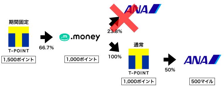f:id:rich_s:20181030125936p:plain