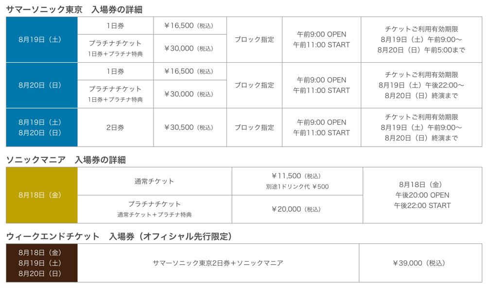 f:id:saekichi:20170511154334p:plain