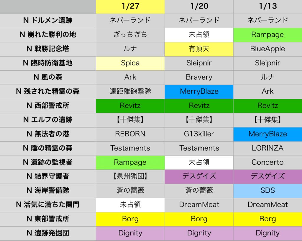 f:id:setorihito:20180128164851p:plain