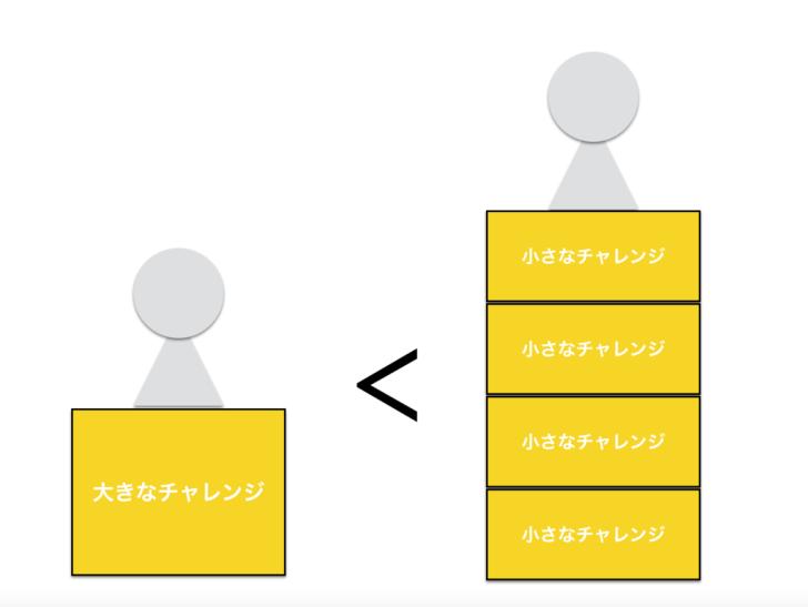 f:id:shukatu-man:20170404184637p:plain