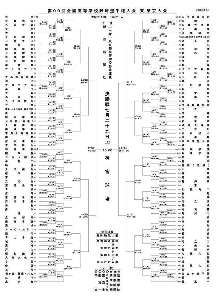 f:id:summer-jingu-stadium:20170620204453j:plain
