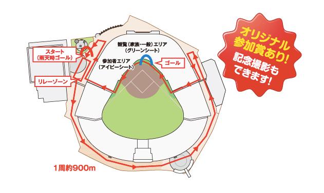 f:id:summer-jingu-stadium:20170815102024p:plain