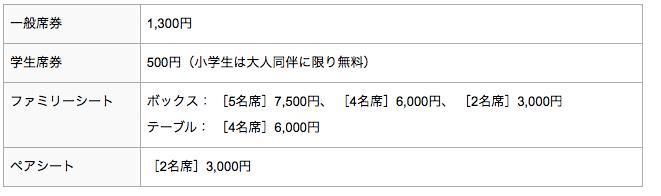 f:id:summer-jingu-stadium:20171005180556p:plain