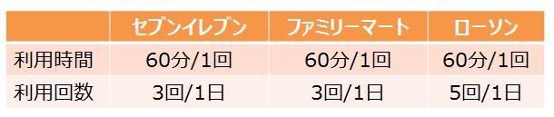 f:id:tanakayuuki0104:20190823172634j:plain