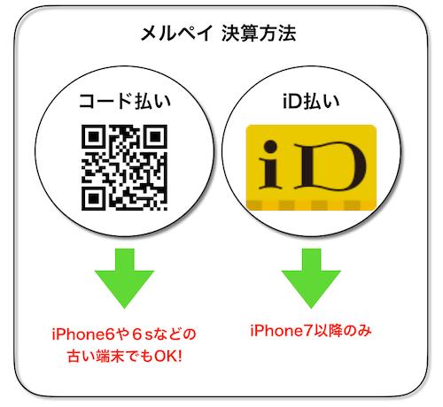 f:id:tanakayuuki0104:20190905053949p:plain