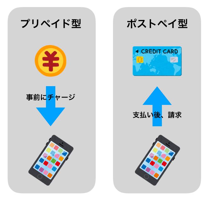 f:id:tanakayuuki0104:20190910060237p:plain
