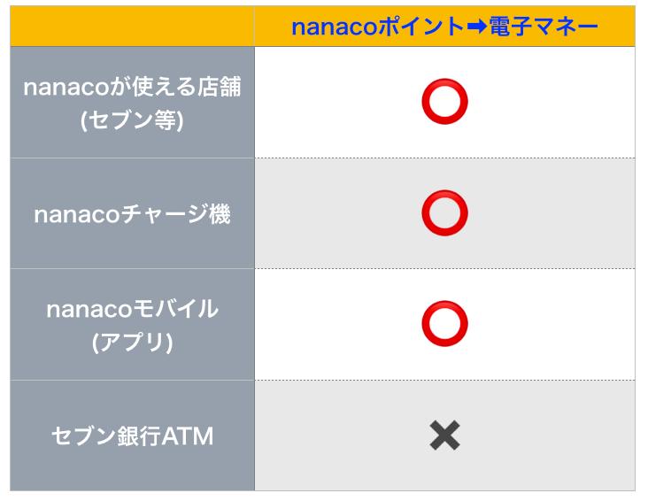 f:id:tanakayuuki0104:20191013162947p:plain