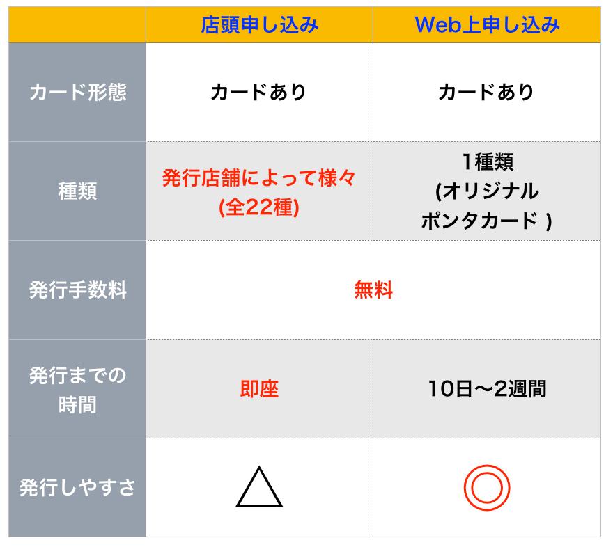f:id:tanakayuuki0104:20191018053741p:plain