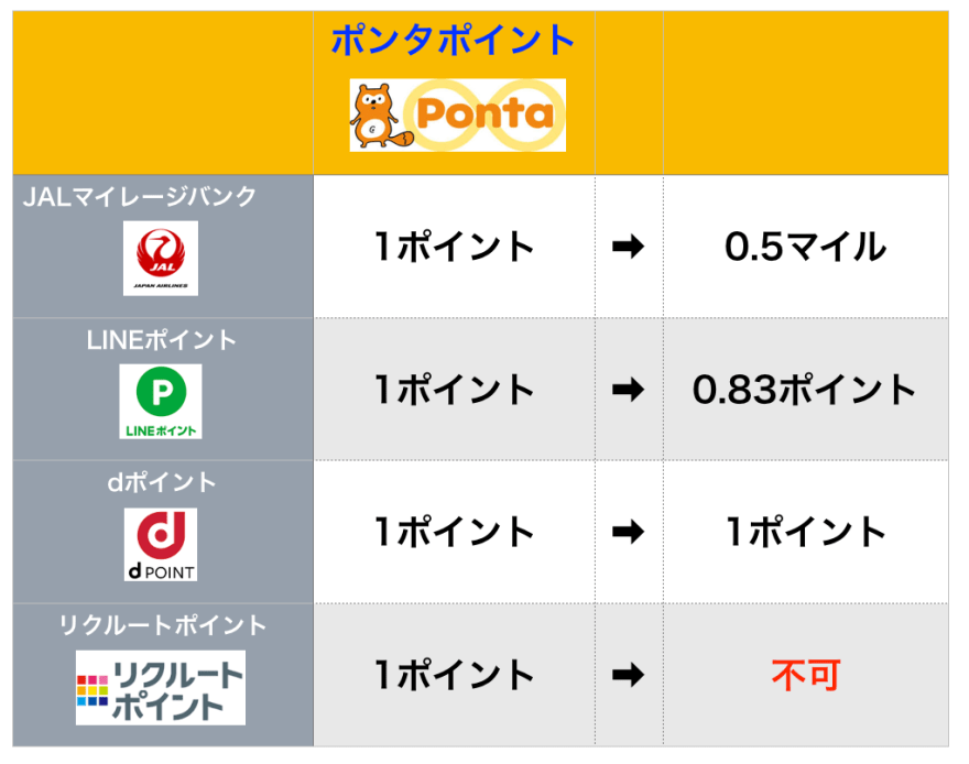 f:id:tanakayuuki0104:20191020052612p:plain