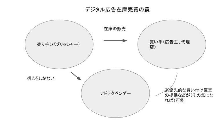 f:id:taxi-yoshida:20170308194429j:plain