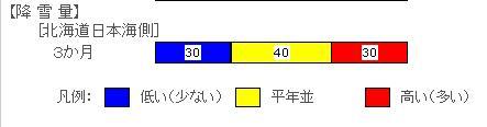 f:id:tengori:20161108012312j:plain