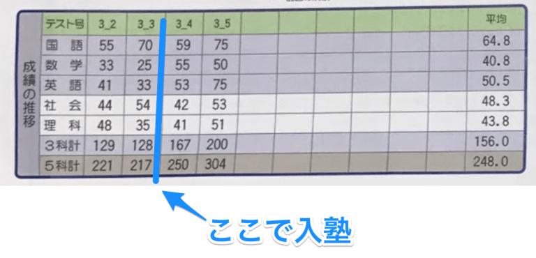 f:id:teppei1024:20180626120851p:plain