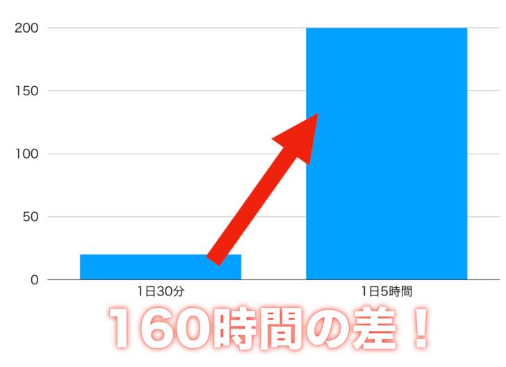 f:id:teppei1024:20180802075921p:plain