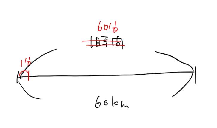 f:id:teppei1024:20180907113527p:plain