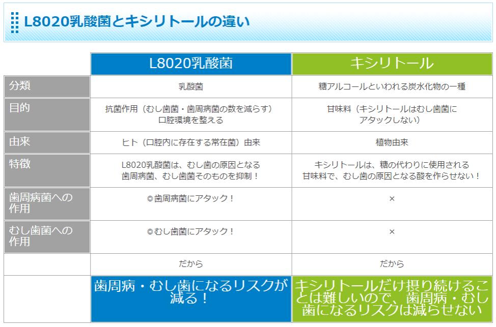f:id:tokozo123:20180918220513p:plain