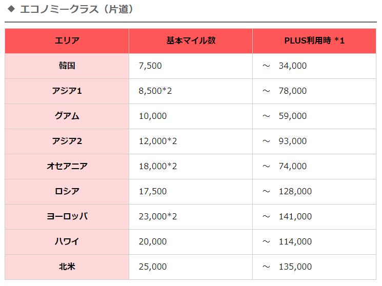 f:id:tokozo123:20190128232740p:plain