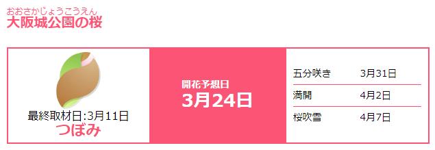 f:id:tokozo123:20190314204816p:plain