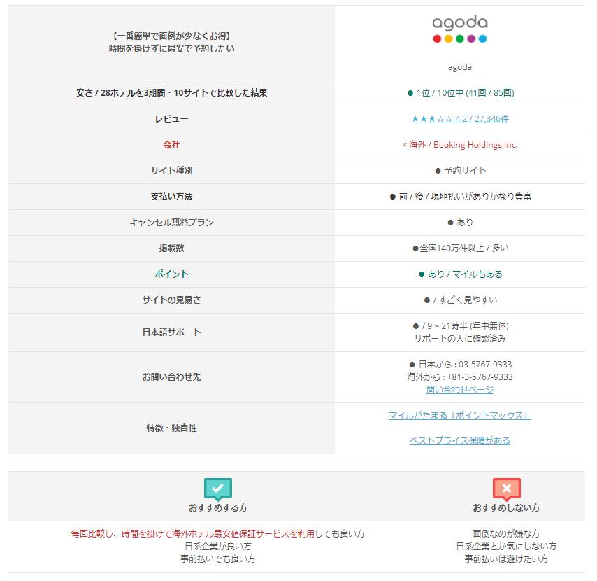 f:id:tokozo123:20200129132210p:plain