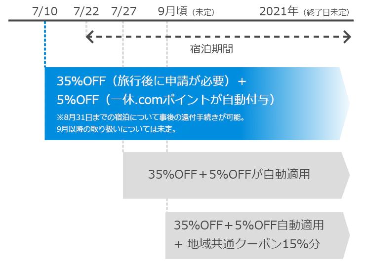 f:id:tokozo123:20200721201138p:plain