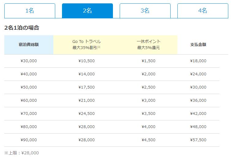 f:id:tokozo123:20200721201718p:plain