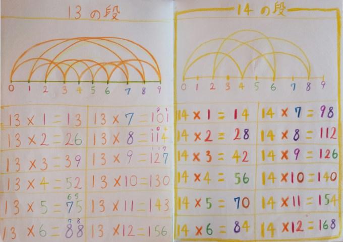 f:id:tokyokenji-teacher:20200319184215j:plain