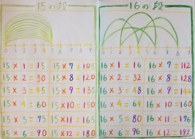 f:id:tokyokenji-teacher:20200319184220j:plain