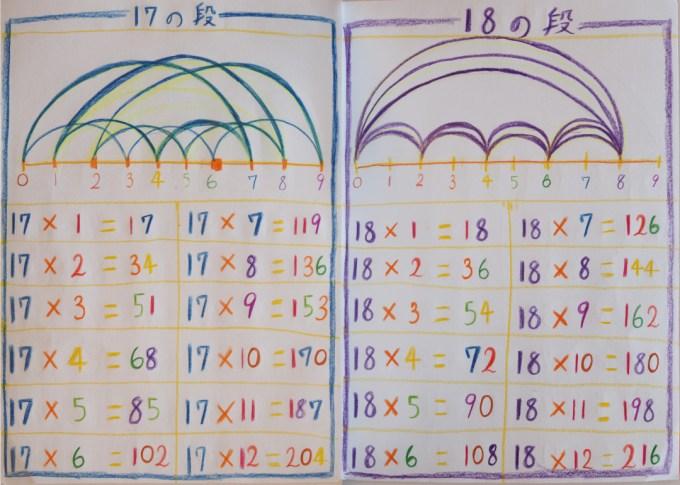 f:id:tokyokenji-teacher:20200319184224j:plain