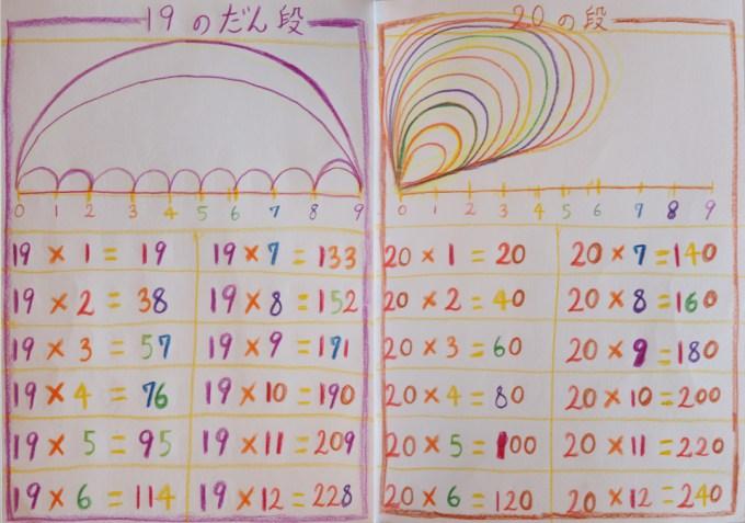 f:id:tokyokenji-teacher:20200319184230j:plain