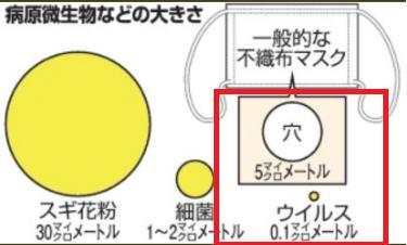 f:id:tokyotsubamezhenjiu:20210226135310p:plain