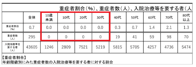 f:id:tokyotsubamezhenjiu:20210320171504p:plain