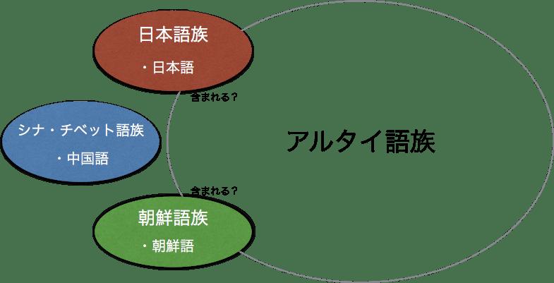 f:id:tora-sub:20160811165921p:plain