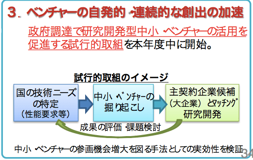 f:id:toyohisa-masuya:20170717195300p:plain
