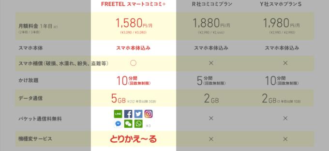 f:id:toyohisa-masuya:20170930191913p:plain