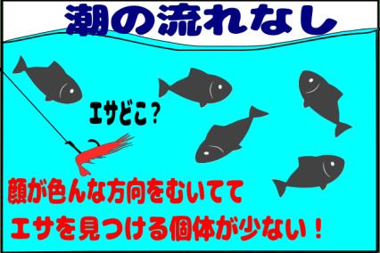 f:id:turisukisanntouhei:20200308074420p:plain