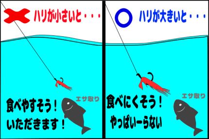 f:id:turisukisanntouhei:20200315165522p:plain