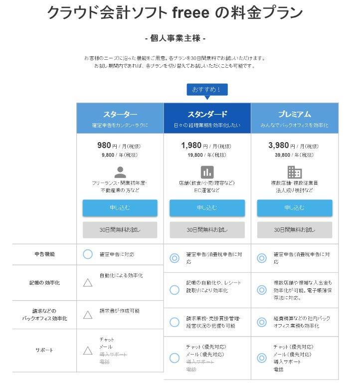 f:id:yoshimatsutakeshi:20160813154521j:plain