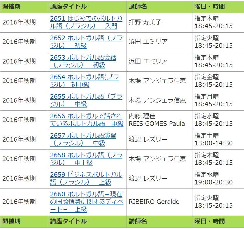 f:id:yoshimatsutakeshi:20161013112030j:plain
