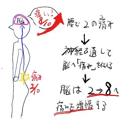 f:id:yoshimatsutakeshi:20161231153422j:plain