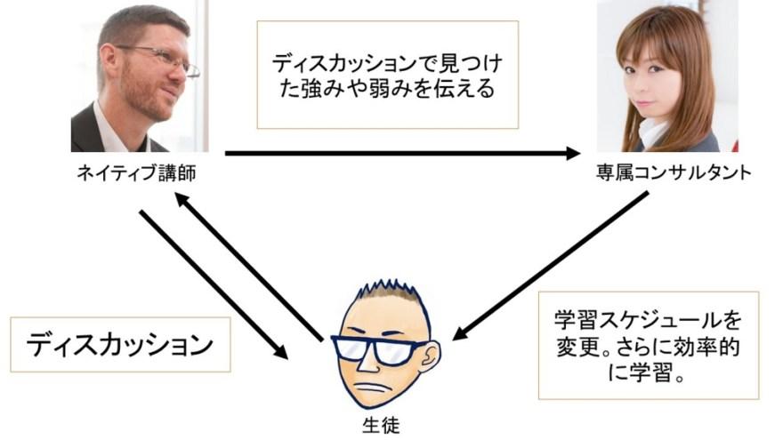 f:id:yoshimatsutakeshi:20170115103106j:plain