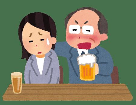 「飲み会 楽しくない」の画像検索結果