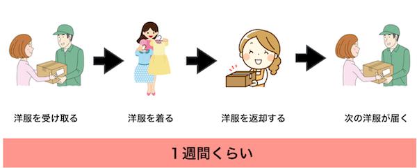 f:id:yumi-nakatsuno:20180330190358p:plain