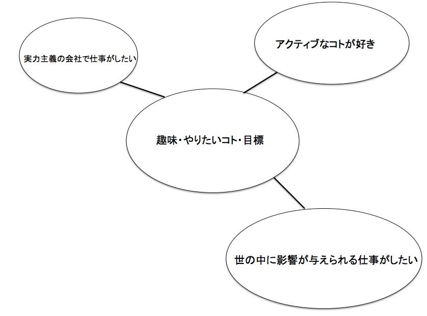 f:id:yusuke1040:20161216144930p:plain