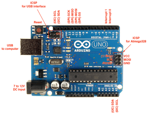 Handy Arduino Uno R3 Pinout Diagram « Adafruit Industries – Makers, hackers, artists, designers
